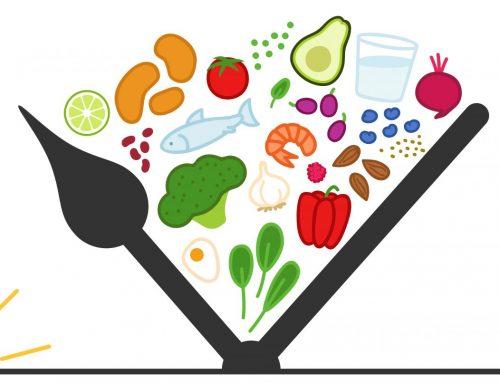 Die ketogene Ernährung und intermittierendes Fasten